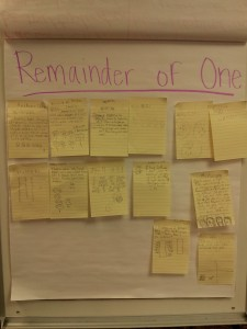 Anchor Chart Remainder of One