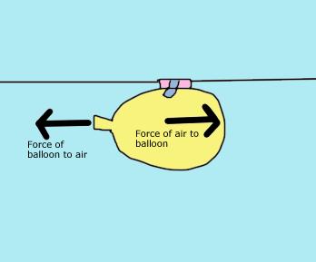balloon rocket