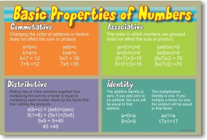 number properties